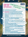 Inequalities Symposium